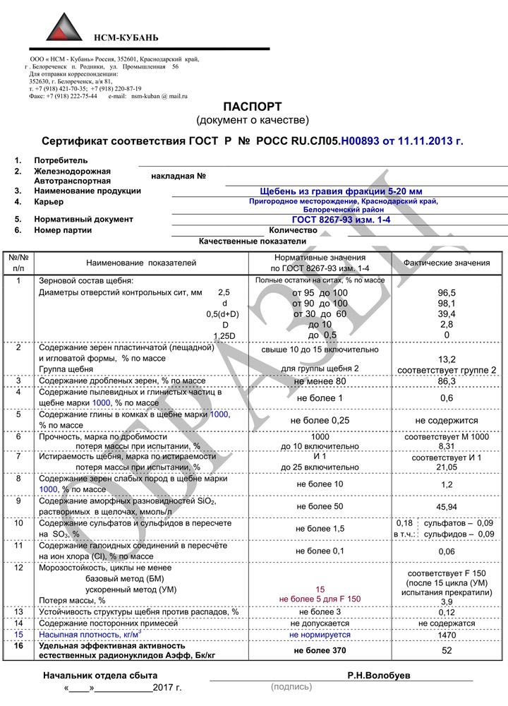 карьер НСМ Кубань Паспорт качества