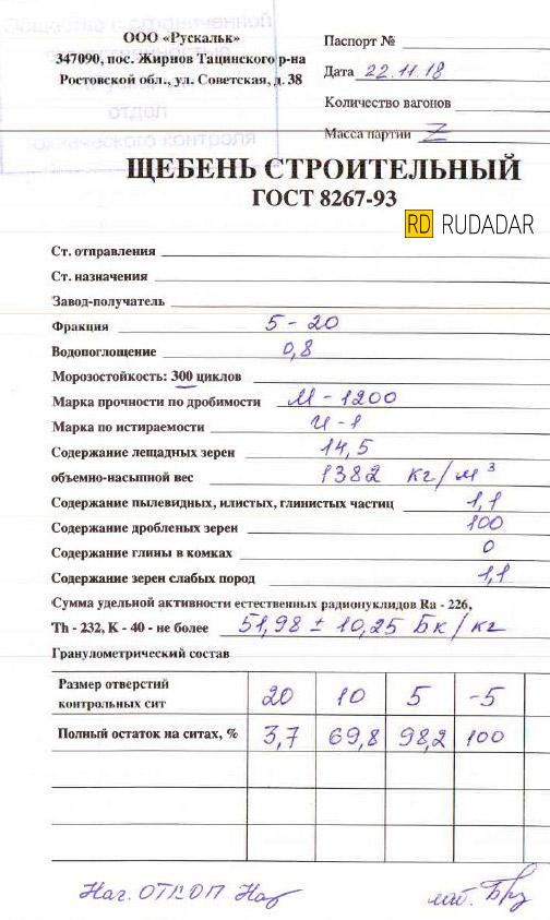 Русальк Паспорт Качества 5-20