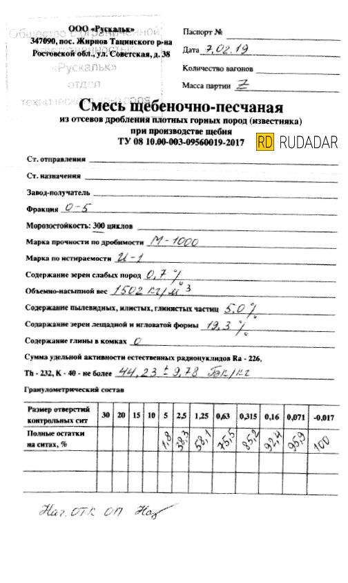 Русальк Паспорт Качества 0-5