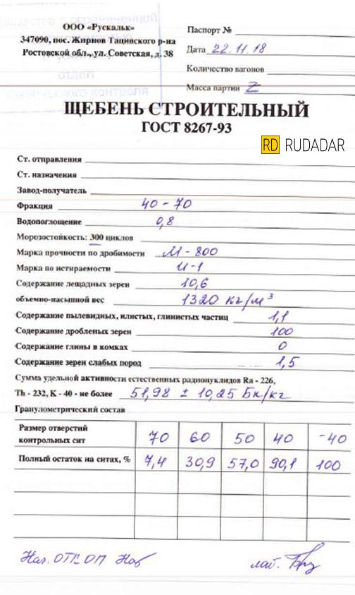 Русальк Паспорт Качества 40-70