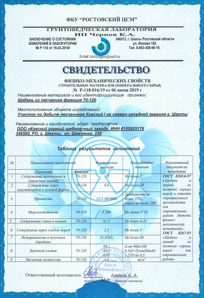 Ковский завод