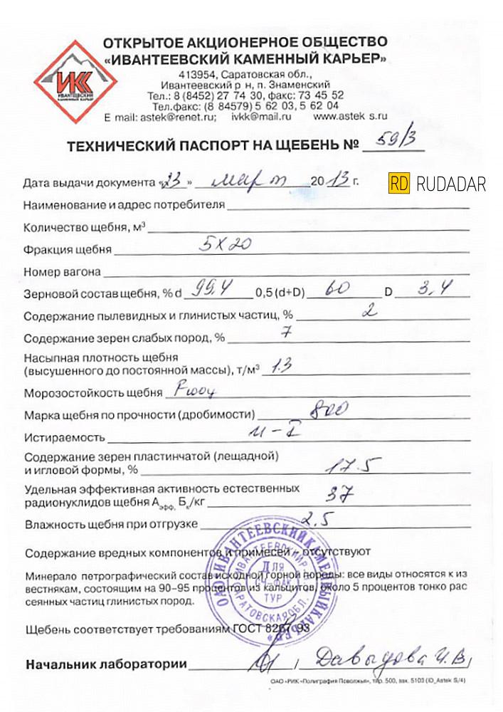 Ивантеевский карьер