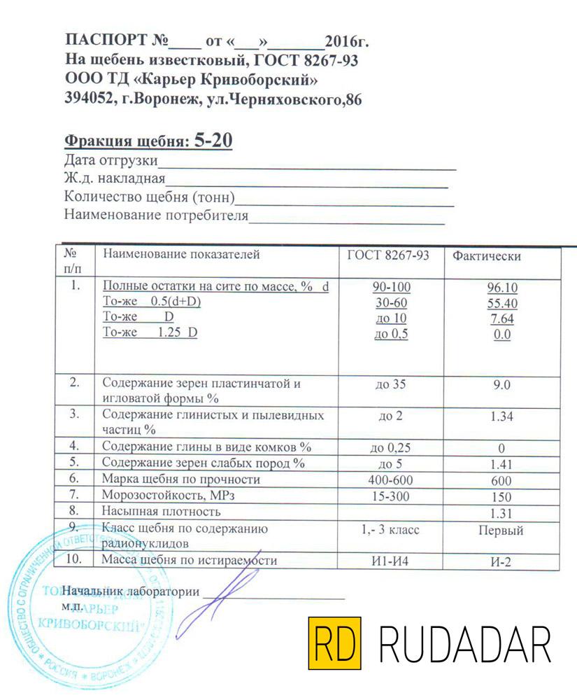 Карьер Кривоборье, Кривоборский. Паспорт качества 5-20