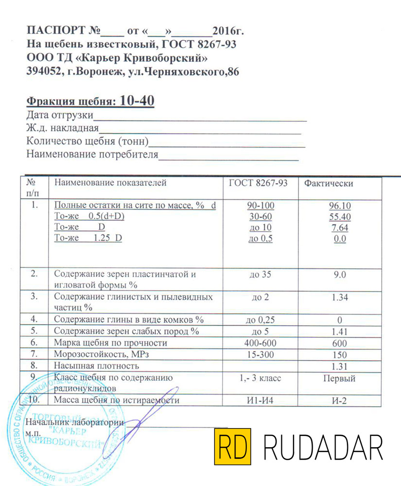 Карьер Кривоборье, Кривоборский. Паспорт качества 10-40