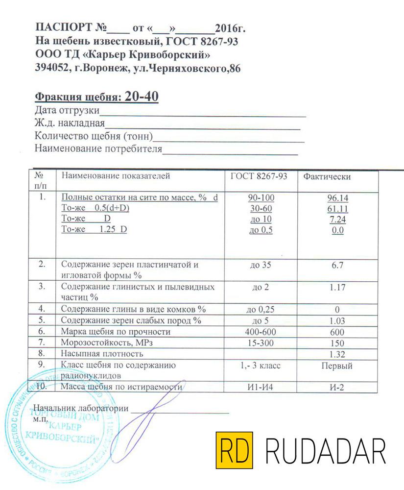 Карьер Кривоборье, Кривоборский. Паспорт качества 20-40
