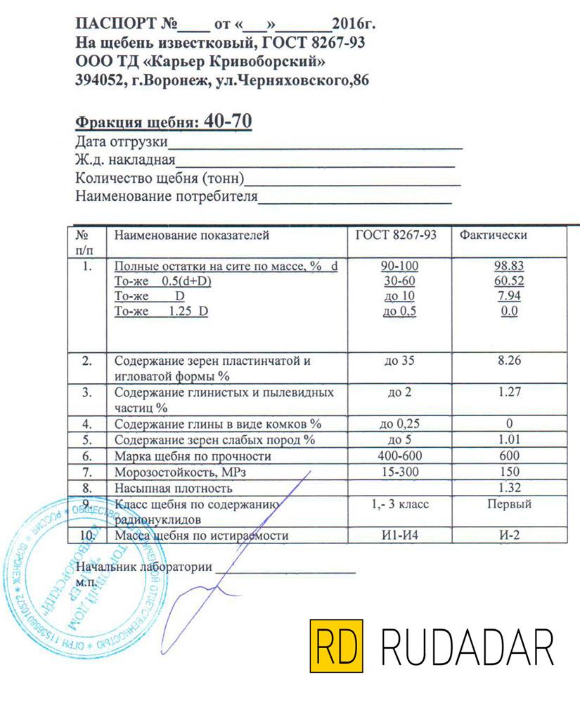 Карьер Кривоборье, Кривоборский. Паспорт качества 40-40